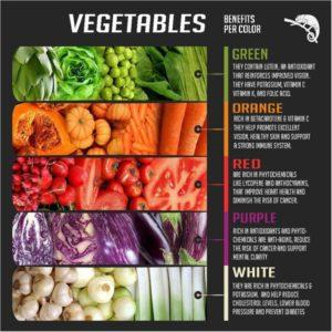 colorful-veggies